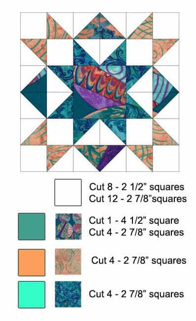 Cutting directions for the Star Sampler block
