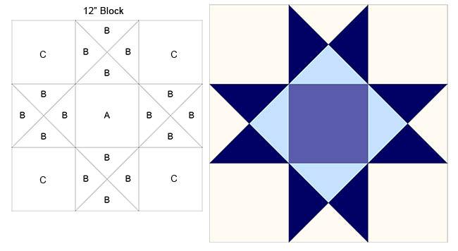 """A (blue) cut 4 - 4½"""" squares"""
