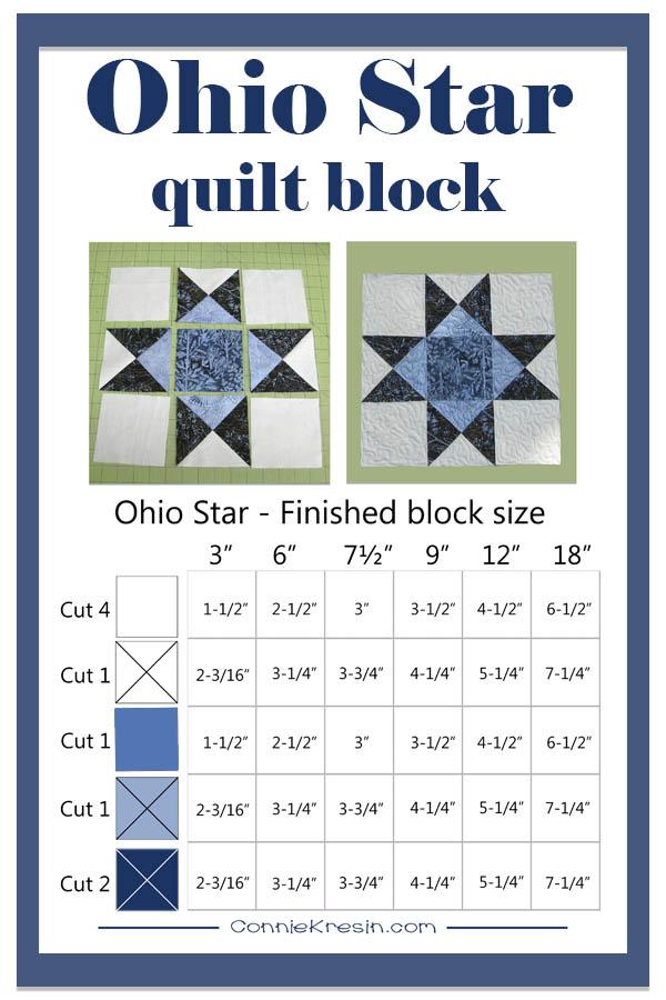 Free quilt pattern River Espresso Ohio Star quilting block sizes