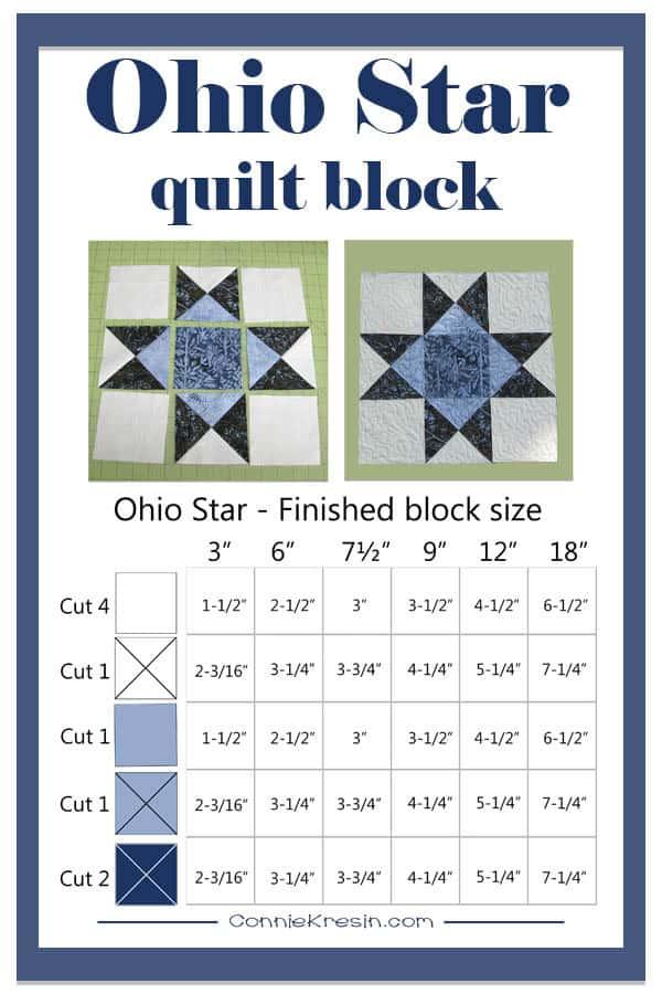 Ohio Star Quilt Block sizes Pin