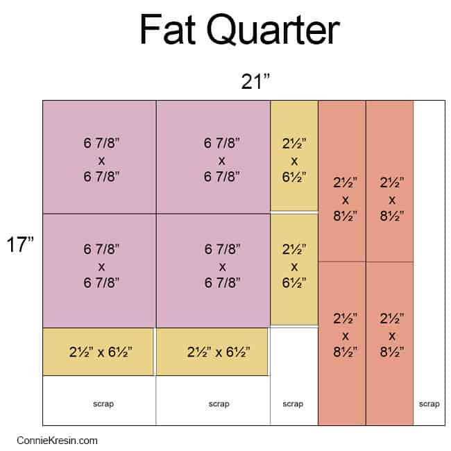 How to cut the quilt block pieces for a fat quarter