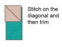 Add corner to rectangle