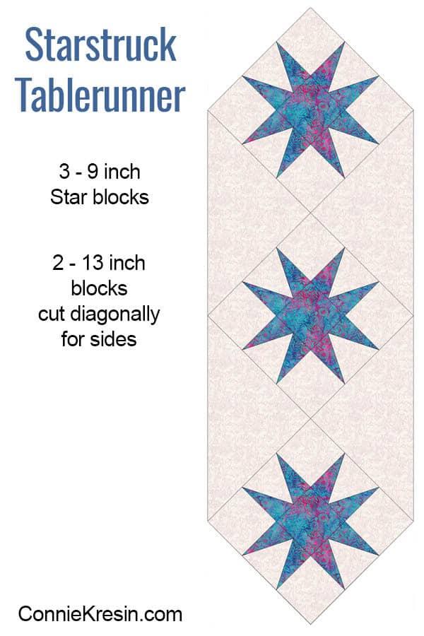 Island Batik Starstruck tablerunner cutting background fabric angles