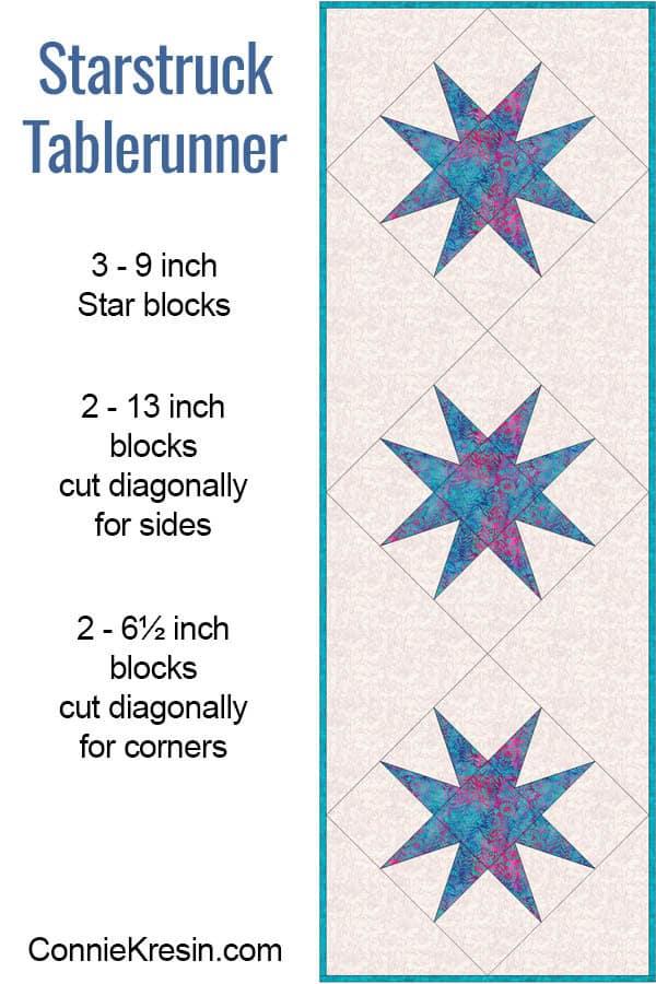 Island Batik Starstruck tablerunner cutting background fabric