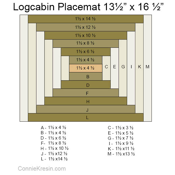 Log cabin placemats tutorial diagram