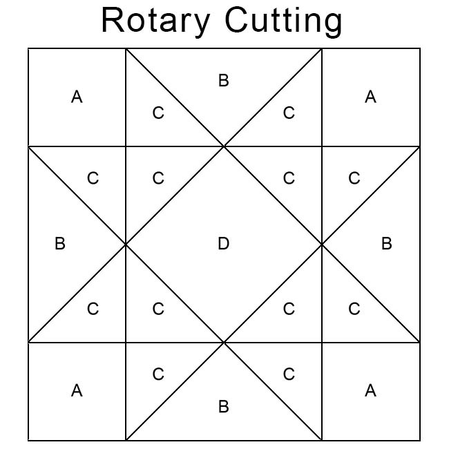 Diagram for rotary cutting Diamond Stars block