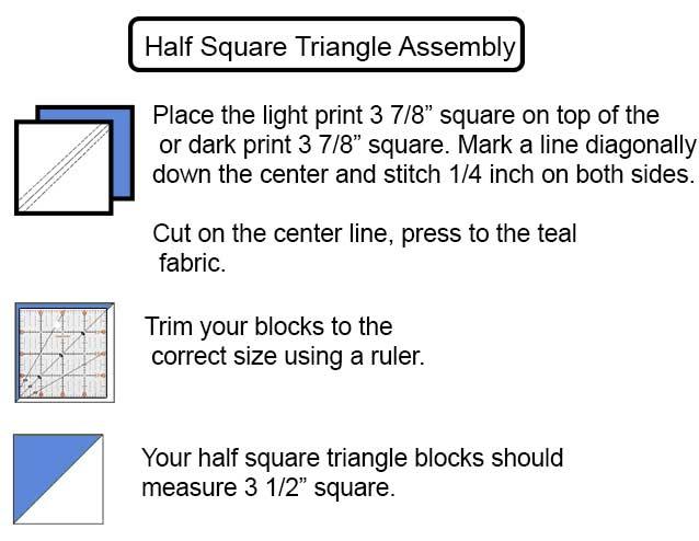 Making the HST blocks