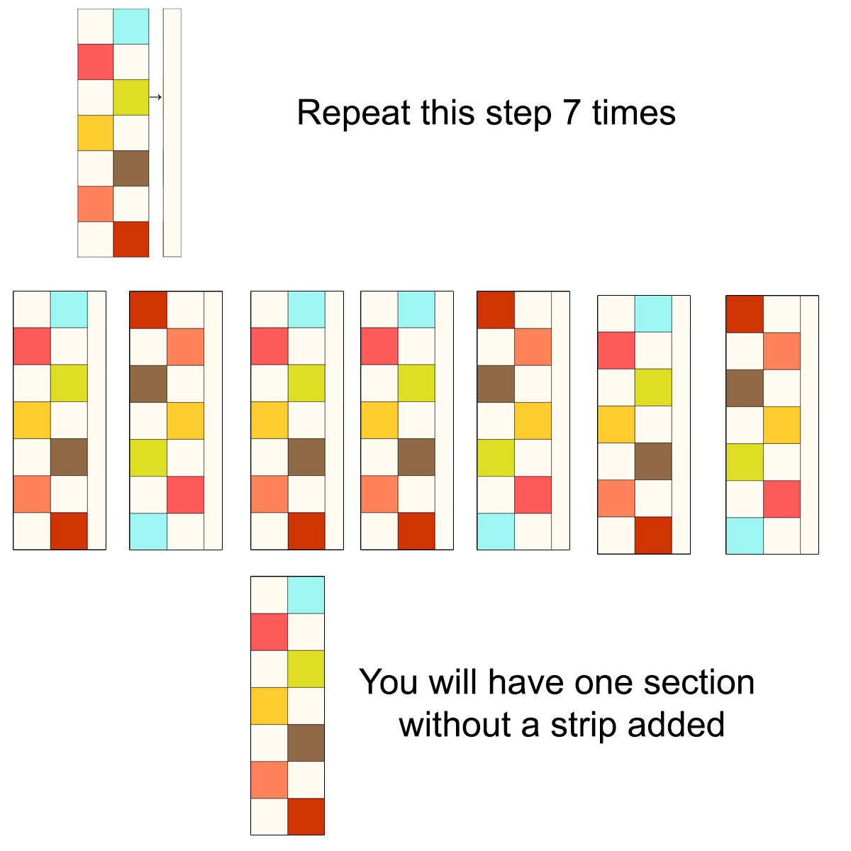 Arrange the blocks into sections