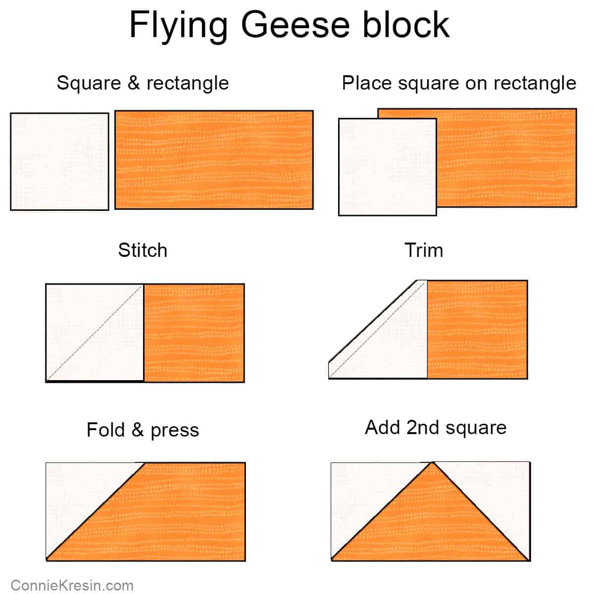 Steps to make the flying geese quilt block